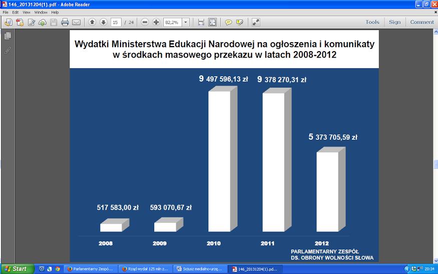 Wydatki Ministerstwa Edukacji naogłoszenia ikomunikaty wmediach