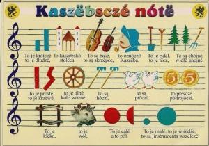 Kaszebscze note