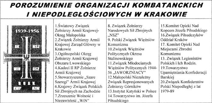 Krakowskie porozumienie Niepodległościowe