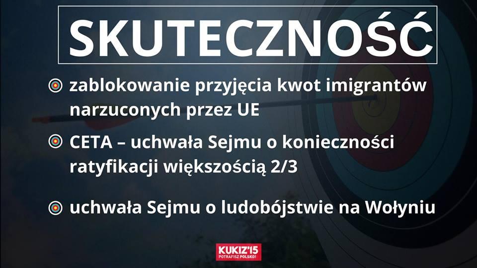 kukiz15-skutecznosc