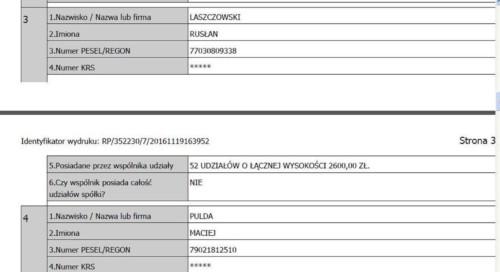 siw-dane-wspolnikow-2