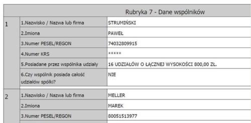 siw-dane-wspolnikow-1