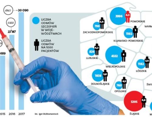 Coraz bardziej zaczyna nam zagrażać epidemia. Trzeba szczepić dzieci!